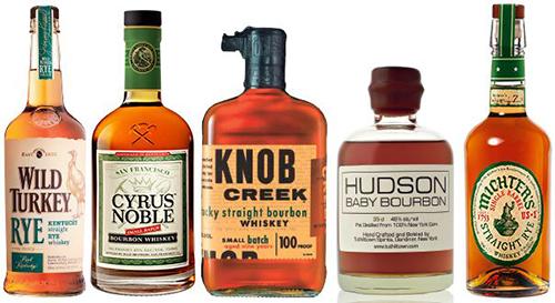 美国有没有著名威士忌品牌?一篇文章带你们彻底搞懂美国威士忌